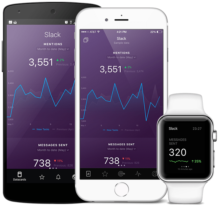 Slack metrics and KPI visualization in Databox native mobile app