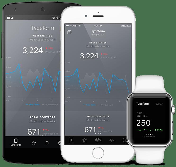 Typeform metrics and KPI visualization in Databox native mobile app