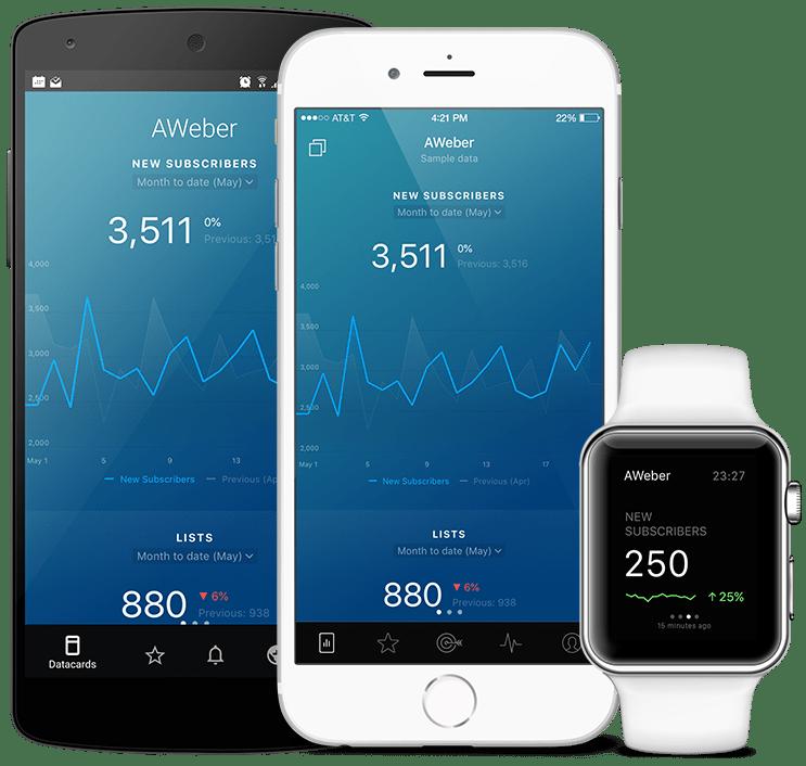 AWeber metrics and KPI visualization in Databox native mobile app