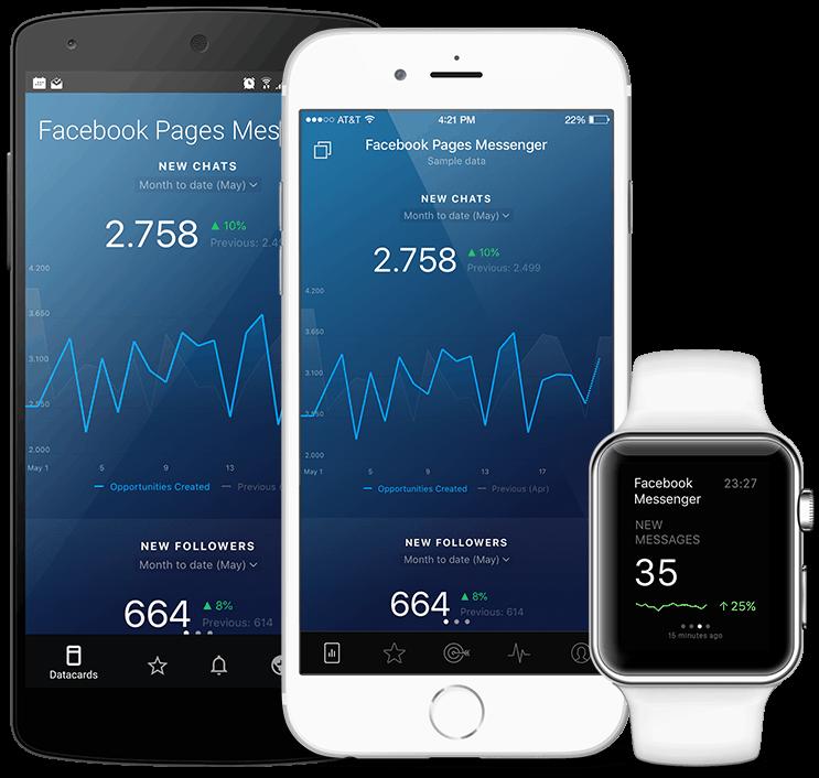 FacebookMesenger metrics and KPI visualization in Databox native mobile app