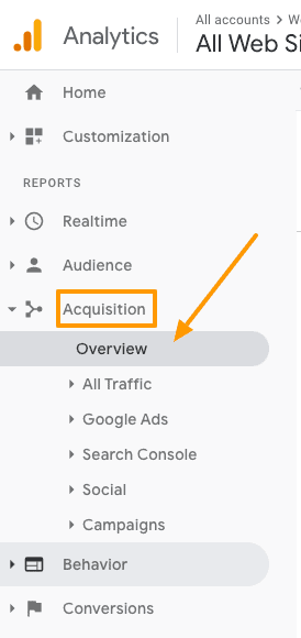 how-to-track-pages-per-session-in-google-analytics