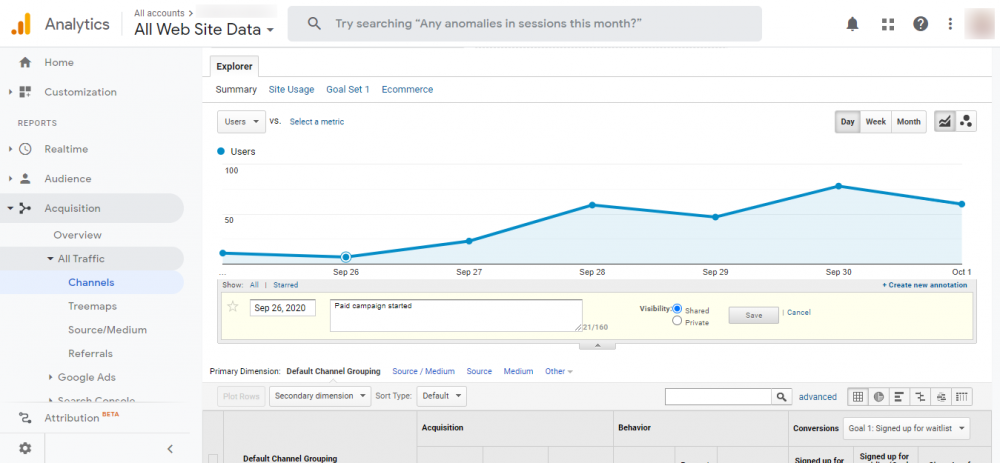 How to use annotations in Google Analytics