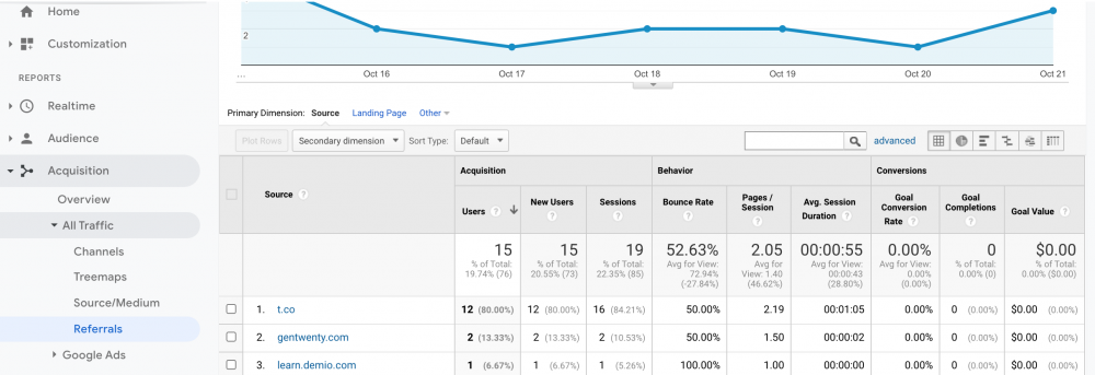 how to track referral sources in google analytics