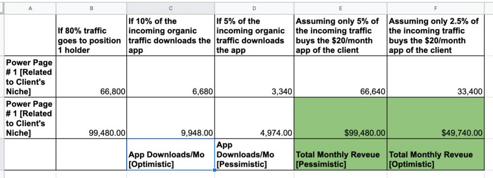 personalized spreadsheet