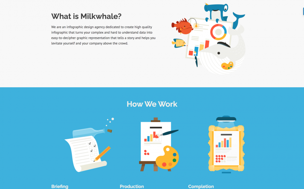 Milkwhale about page example