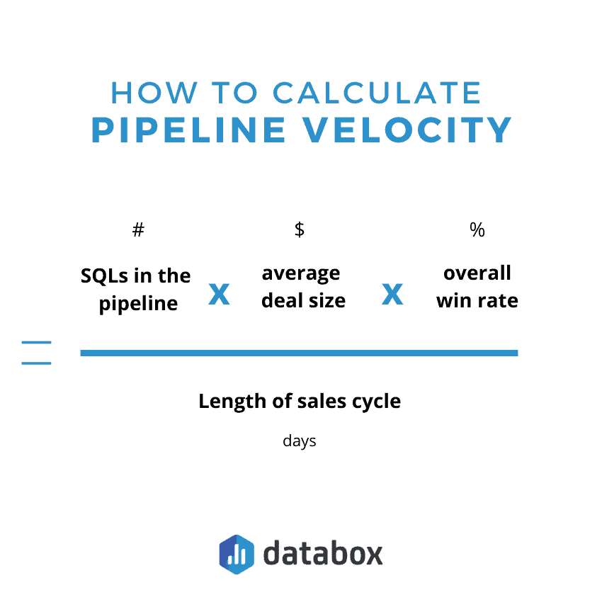 calculate pipeline velocity