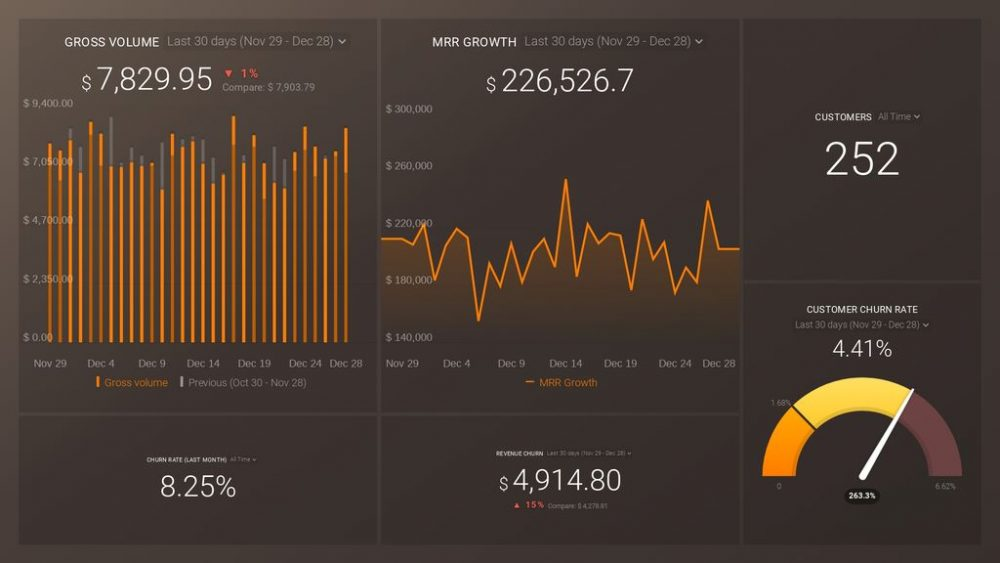 stripe-mrr-churn-dashboard