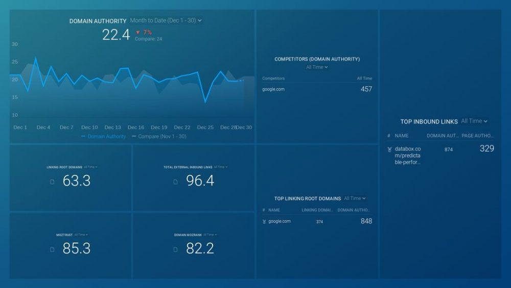 moz-basics-dashboard