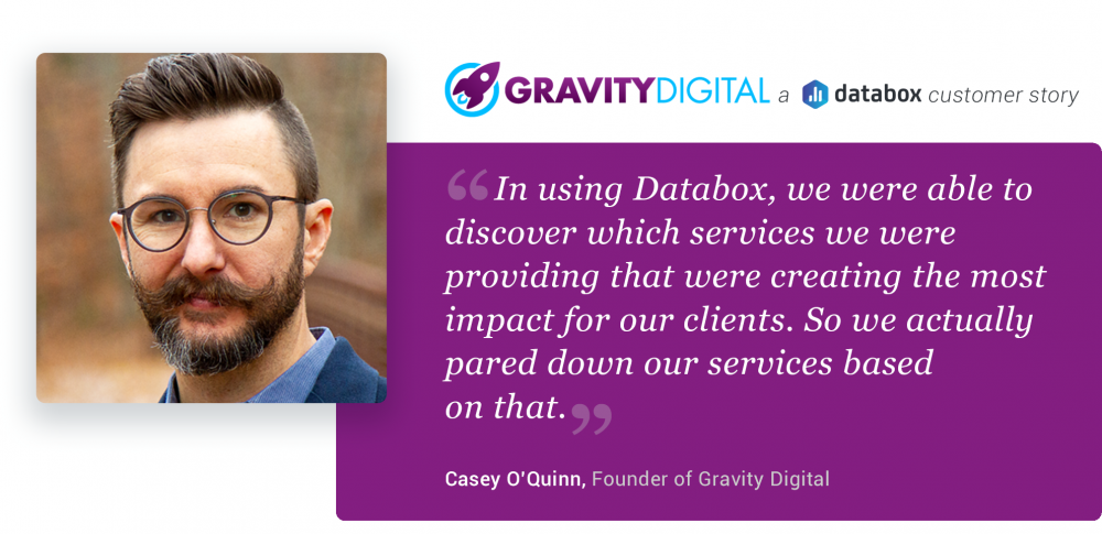 ⊱  How Databox Helped Gravity Digital to Become More Efficient & More Profitable