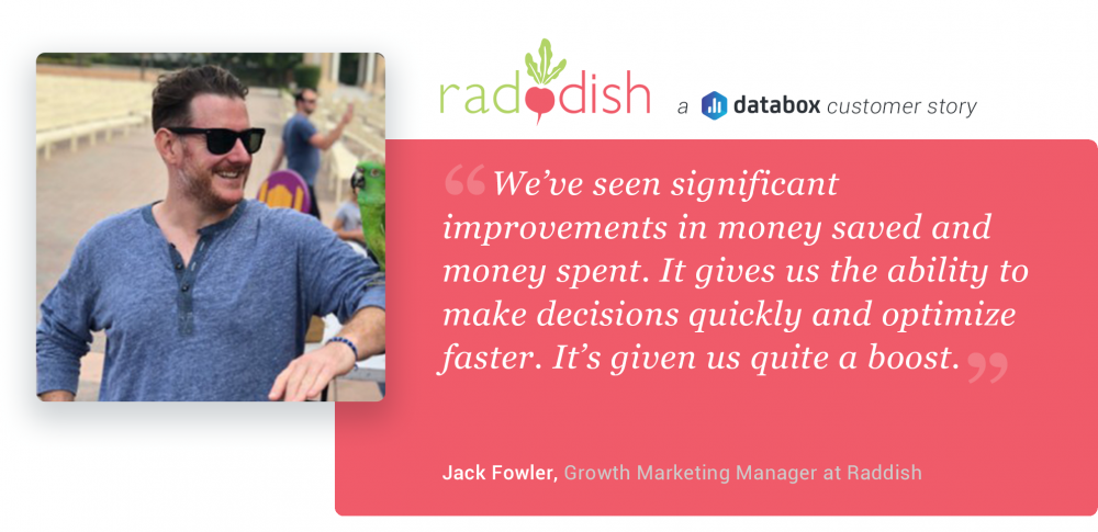 How Raddish Cut Reporting Time by 80% & Makes Better, Data-Driven Decisions Using Databox
