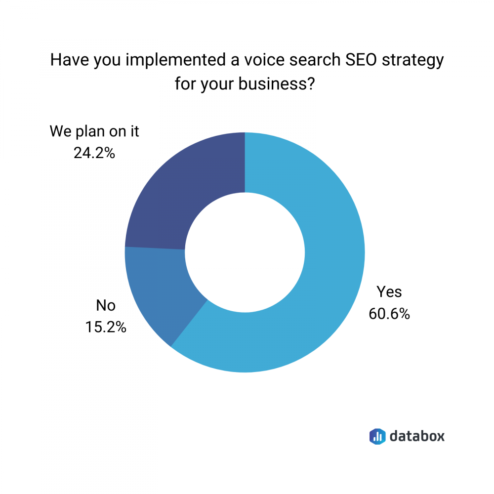 implement voice search