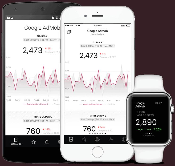 GoogleAdMob metrics and KPI visualization in Databox native mobile app