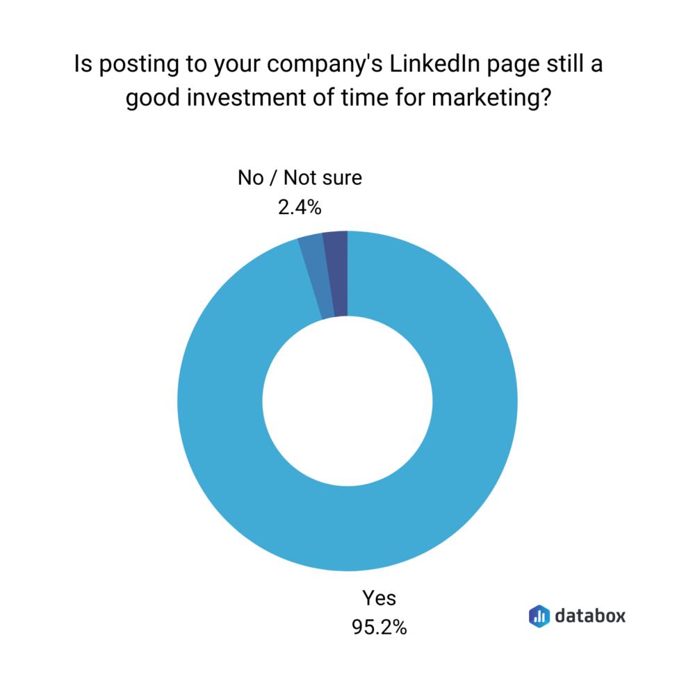 LinkedIn-investment-marketing