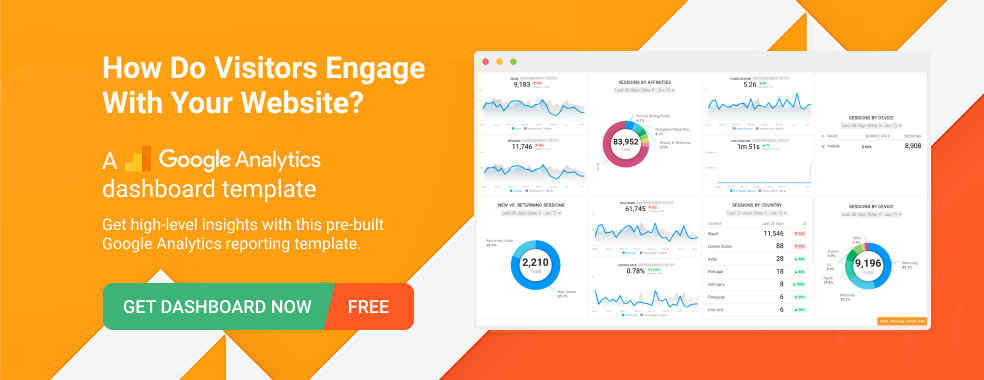 Google Analytics Audience Overview Dashboard Template by Databox