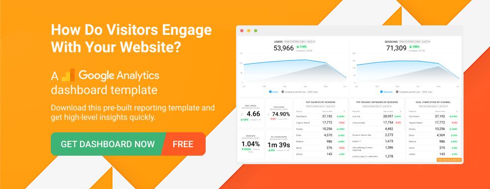 Google Analytics Website Engagement Dashboard Template by Databox