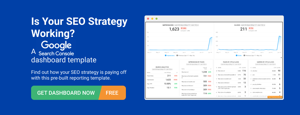 SEO Performance Dashboard Template by Databox