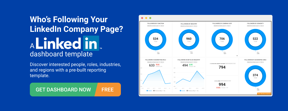LinkedIn Marketing Dashboard Template by Databox