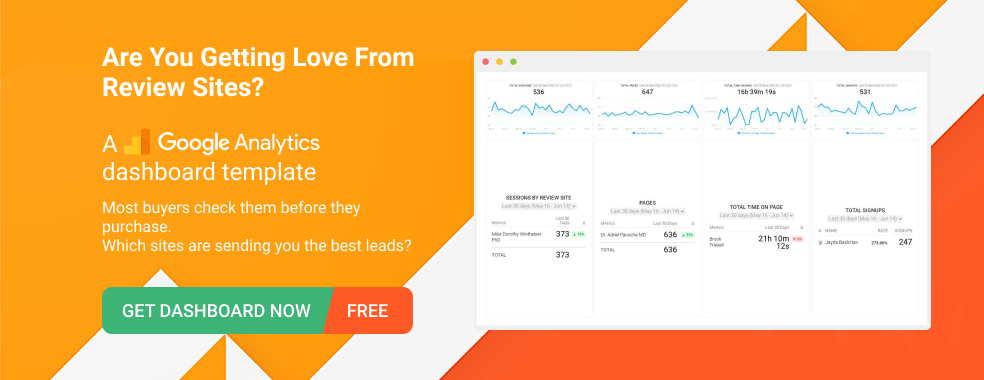 Review Site Referrals Dashboard Template