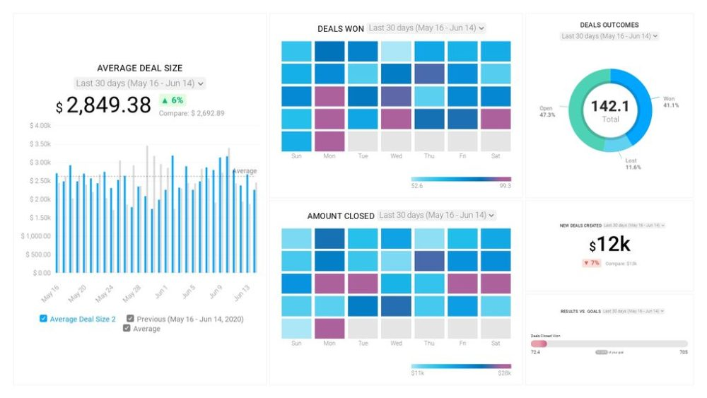 hubspot-sales-manager-kpis-dashboard-template-featured-section
