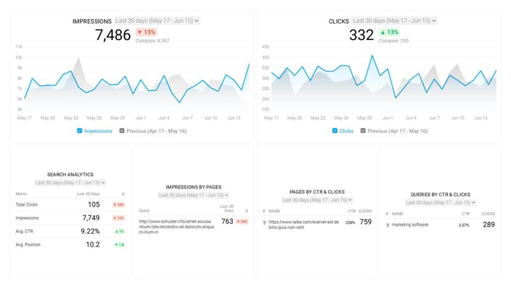 SEO-google-search-console-dashboard-templata-featured-section