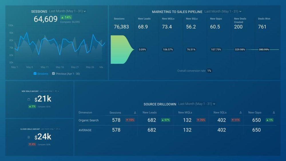 hubspot-crm-sales-funnel-template