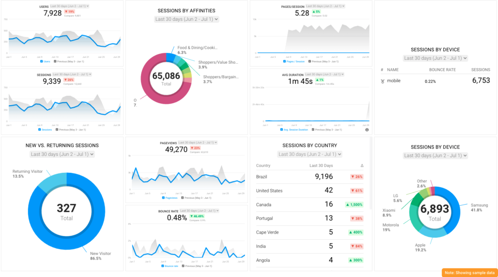 ga_audience_overview_dashboard_template_featured_section