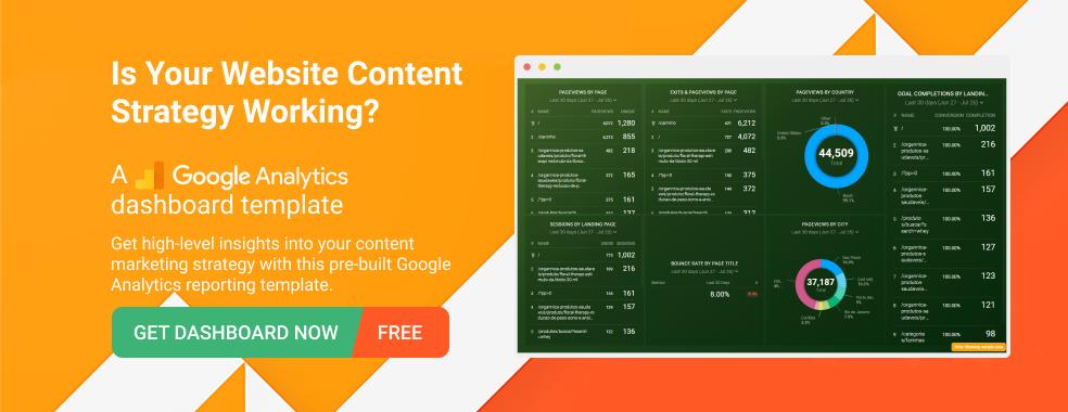 ga_content_analysis_dashboard_template_databox