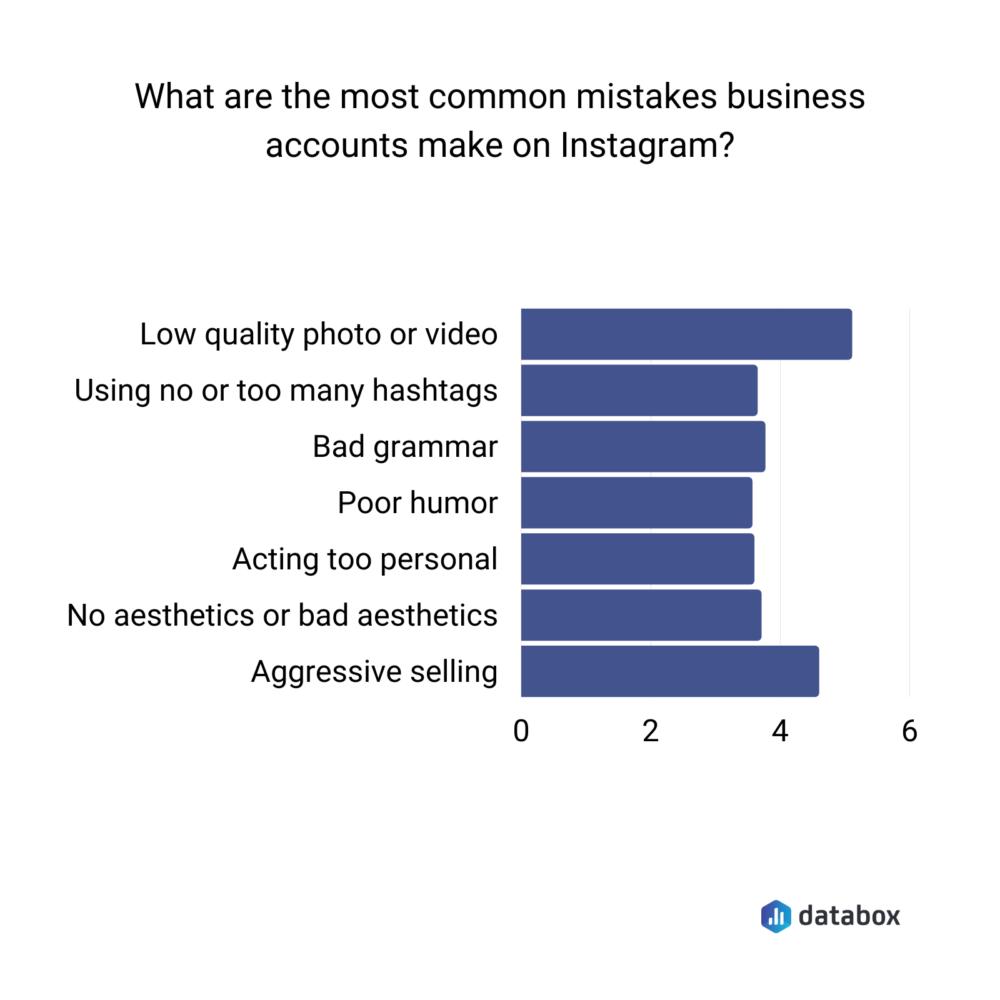 common instagram mistakes