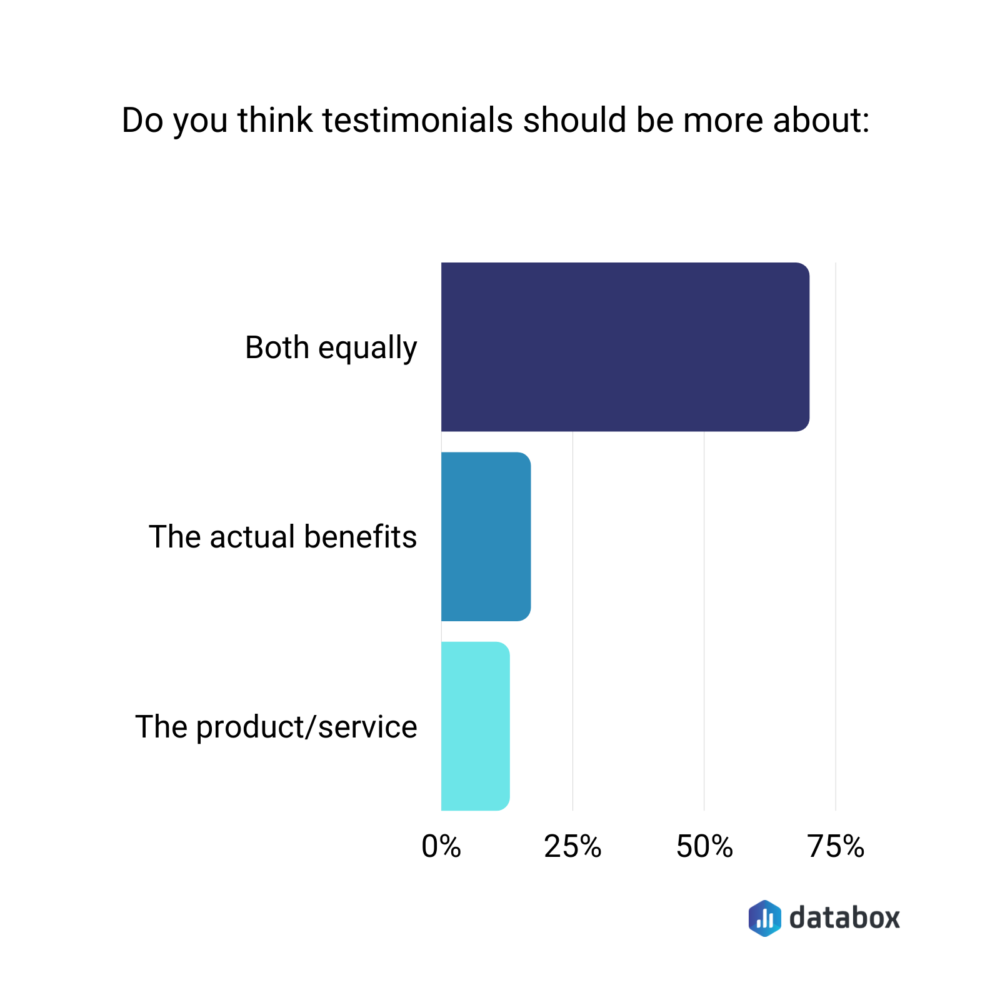 What should testimonials be about?