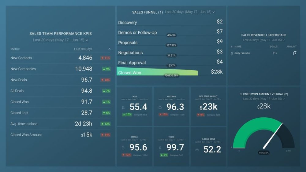 sales-overview-dashboard