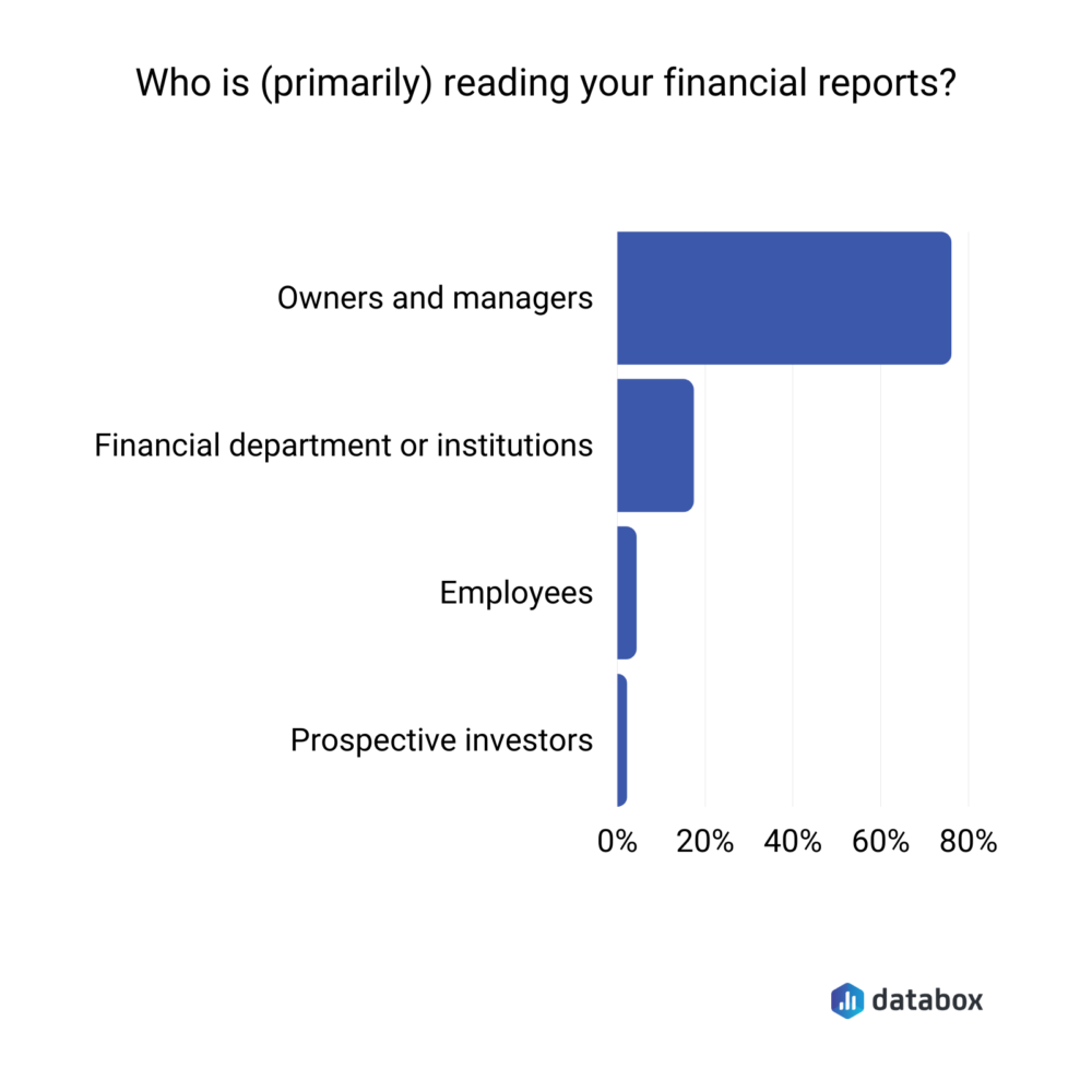 Who is primarily reading your financial reports?