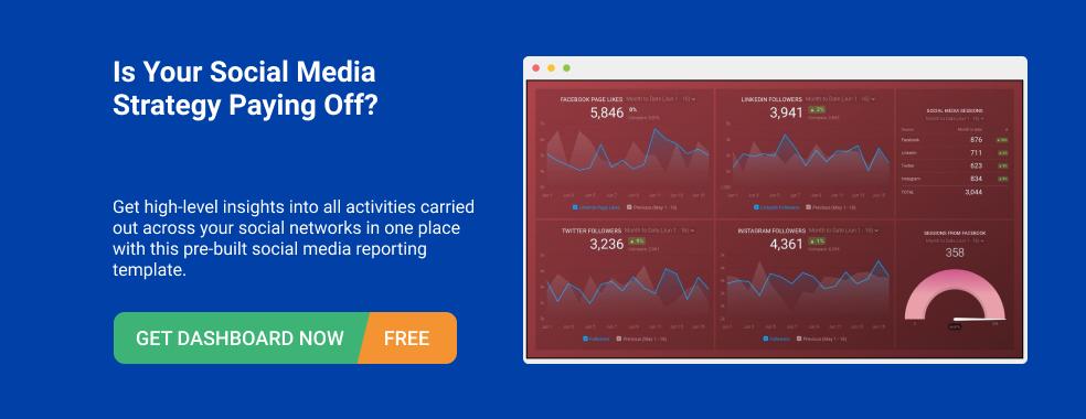 social-media-databoard-databox-template