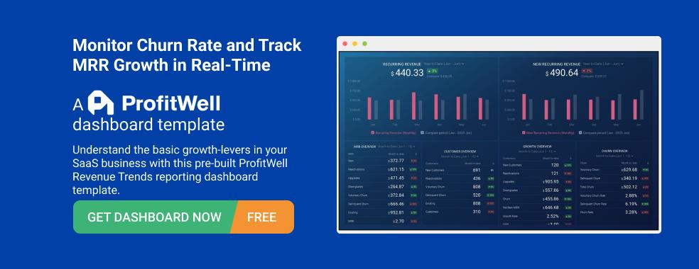 profitwell-dashboard-template-databox-cta