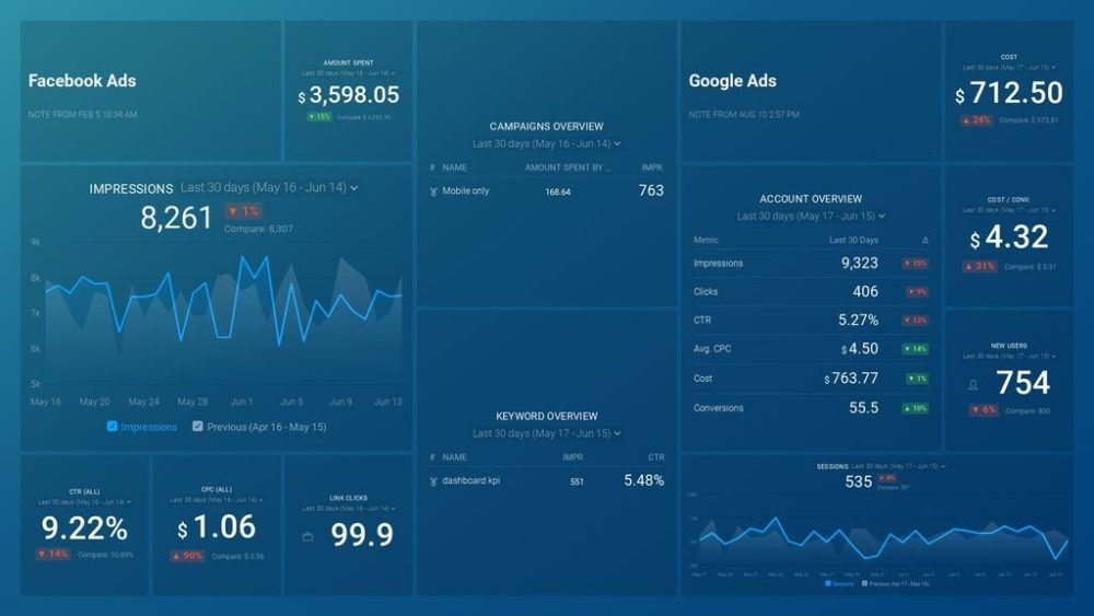 fb-g-ads-databox-preview