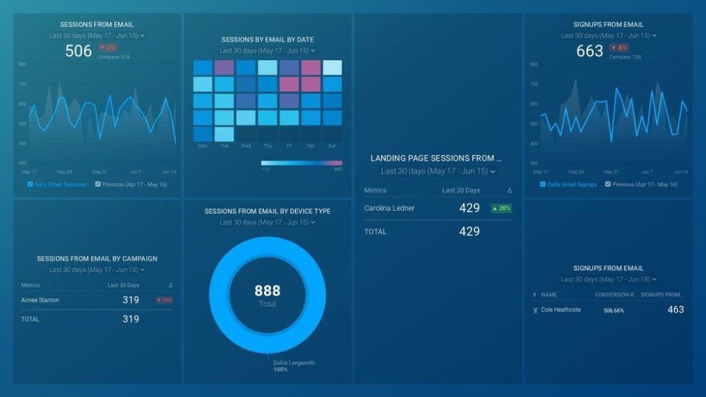 email-marketing-dashboard-template-preview