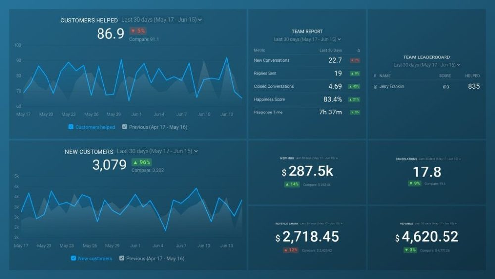 customer_success_dashboard_preview