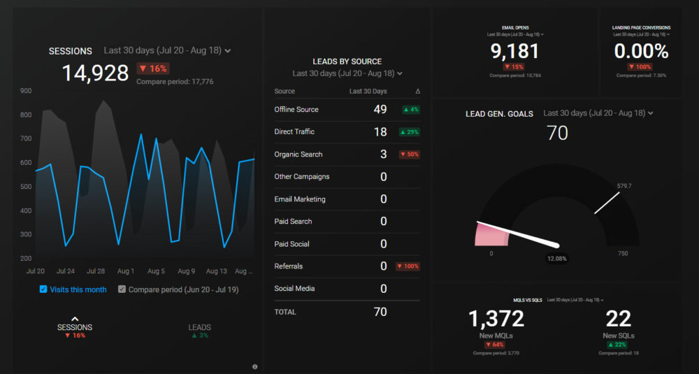 hubspot_marketing_monthly_report_dashboard_preview