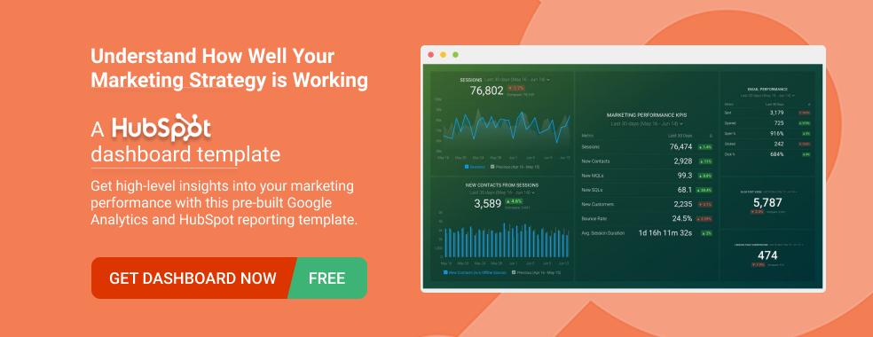 marketing_overview_hubspot_ga_dashboard_databox