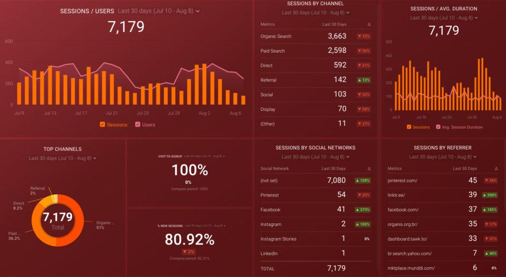 ga_acquisition_plus_dashboard_preview