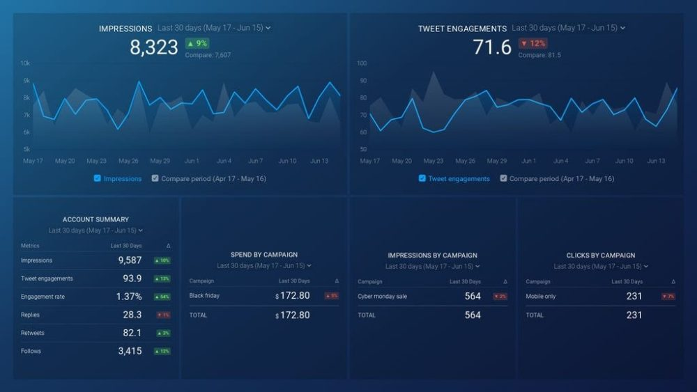 twitter_ads_overview_dashboard_preview